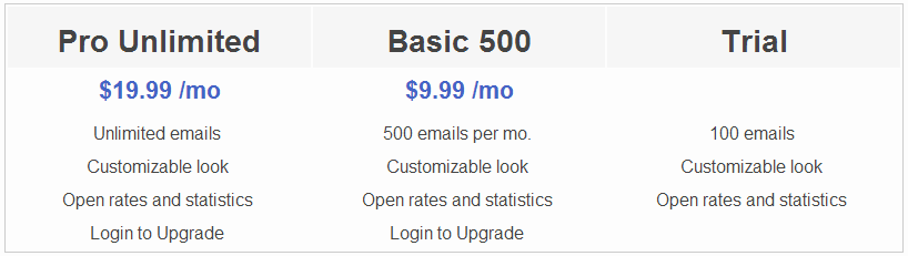 Price Package Info Updated